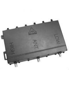 Miniduplexer zu RD965